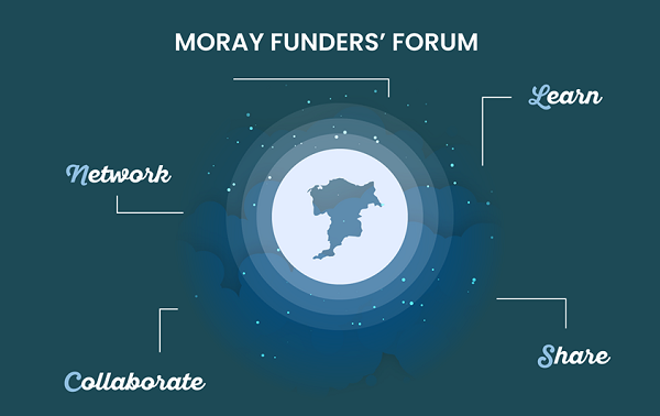 Moray Funders' Forum Graphic