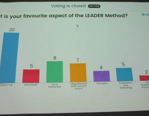 screenshot of graph asking