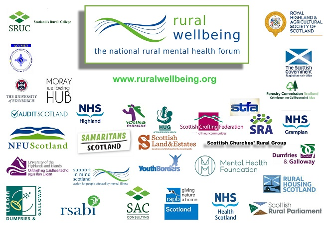 Logos of orgnisations involved in the National Rural Mental Health Forum